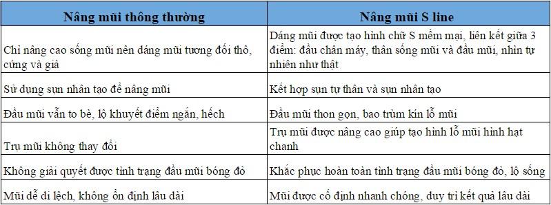 nâng mũi s line kangnam-3