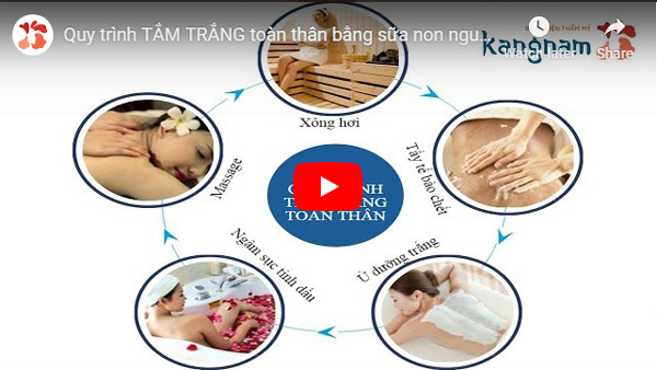 video tắm trắng kangnam