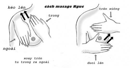 cách matxa ngực