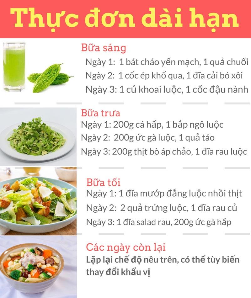 ăn khổ qua có giảm cân không