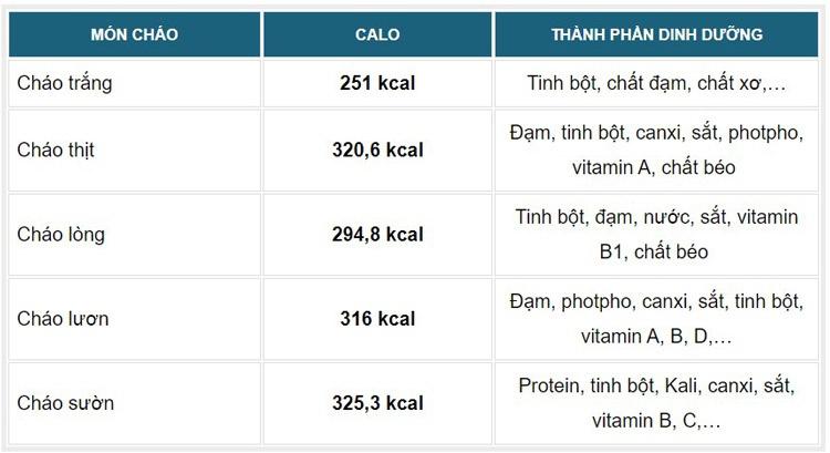ăn cháo giảm cân