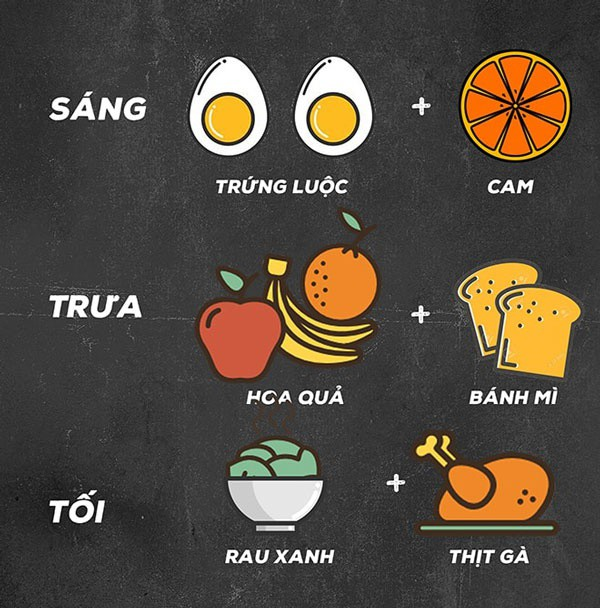 giảm cân bằng trứng và cam