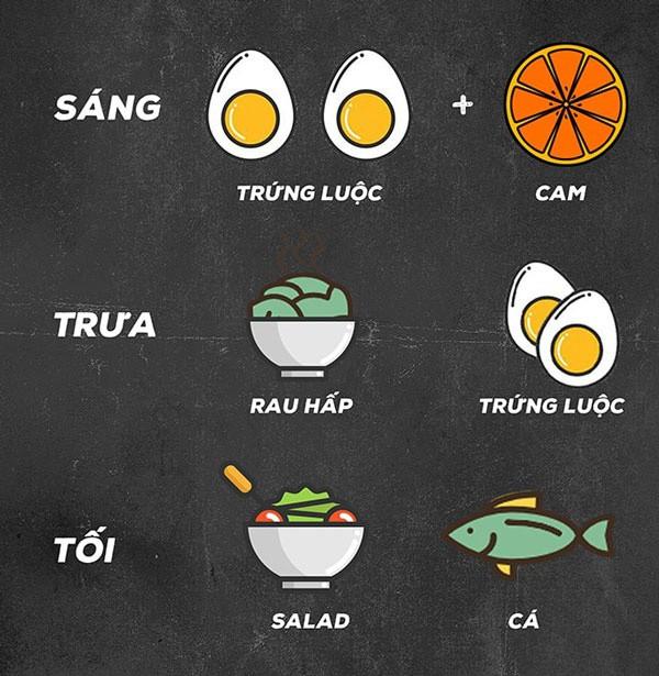 giảm cân trong 7 ngày với trứng luộc